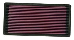 K&N Replacement Air Filter For 1987-95 XJ Cherokee 33-2018