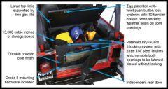 Tuffy Products Rear Cargo Security Lockbox In Black For 1976-18 Jeep CJ Series, Wrangler YJ, TJ & JK Models 046-01